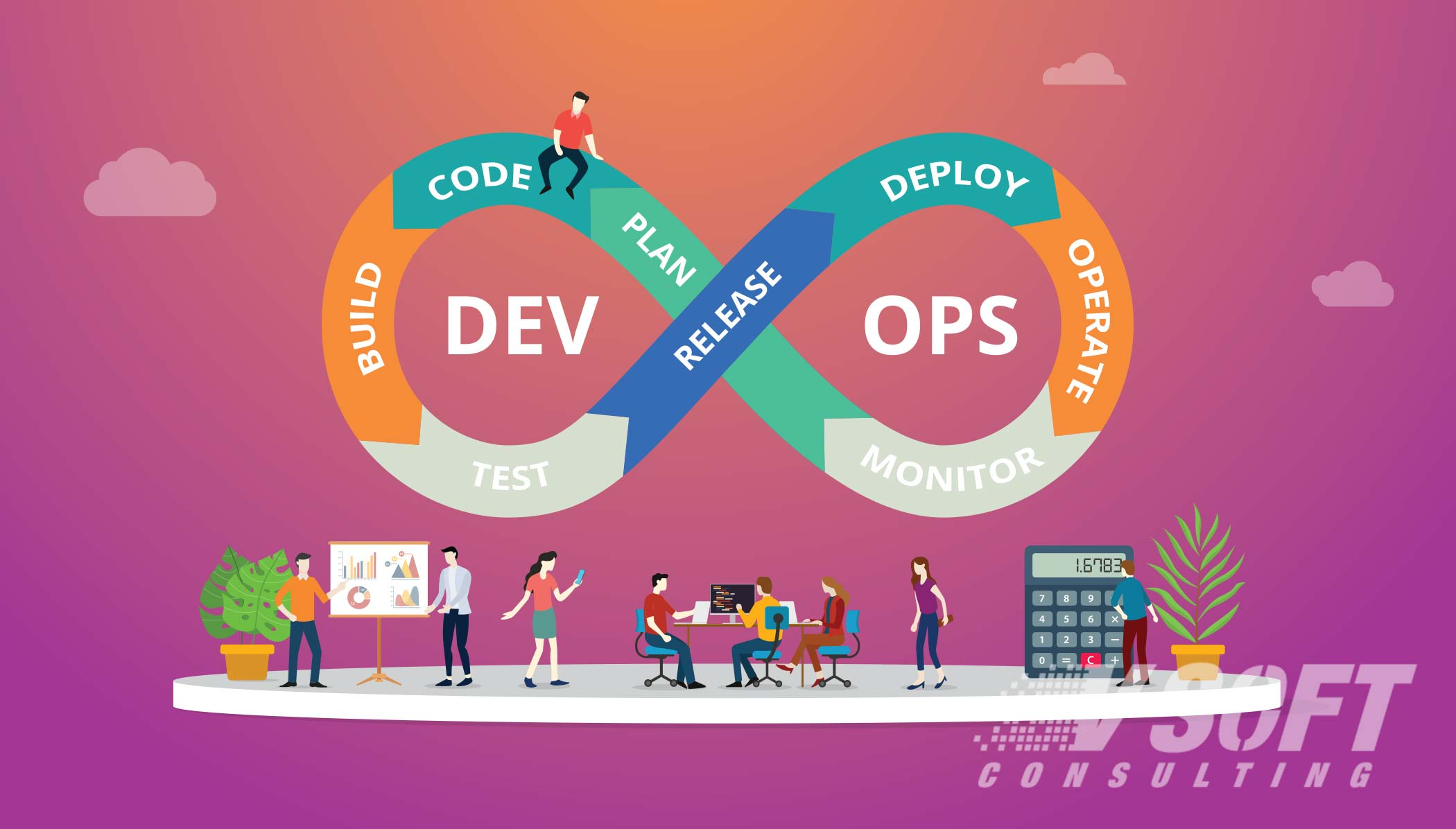 AWS Devops capabilities