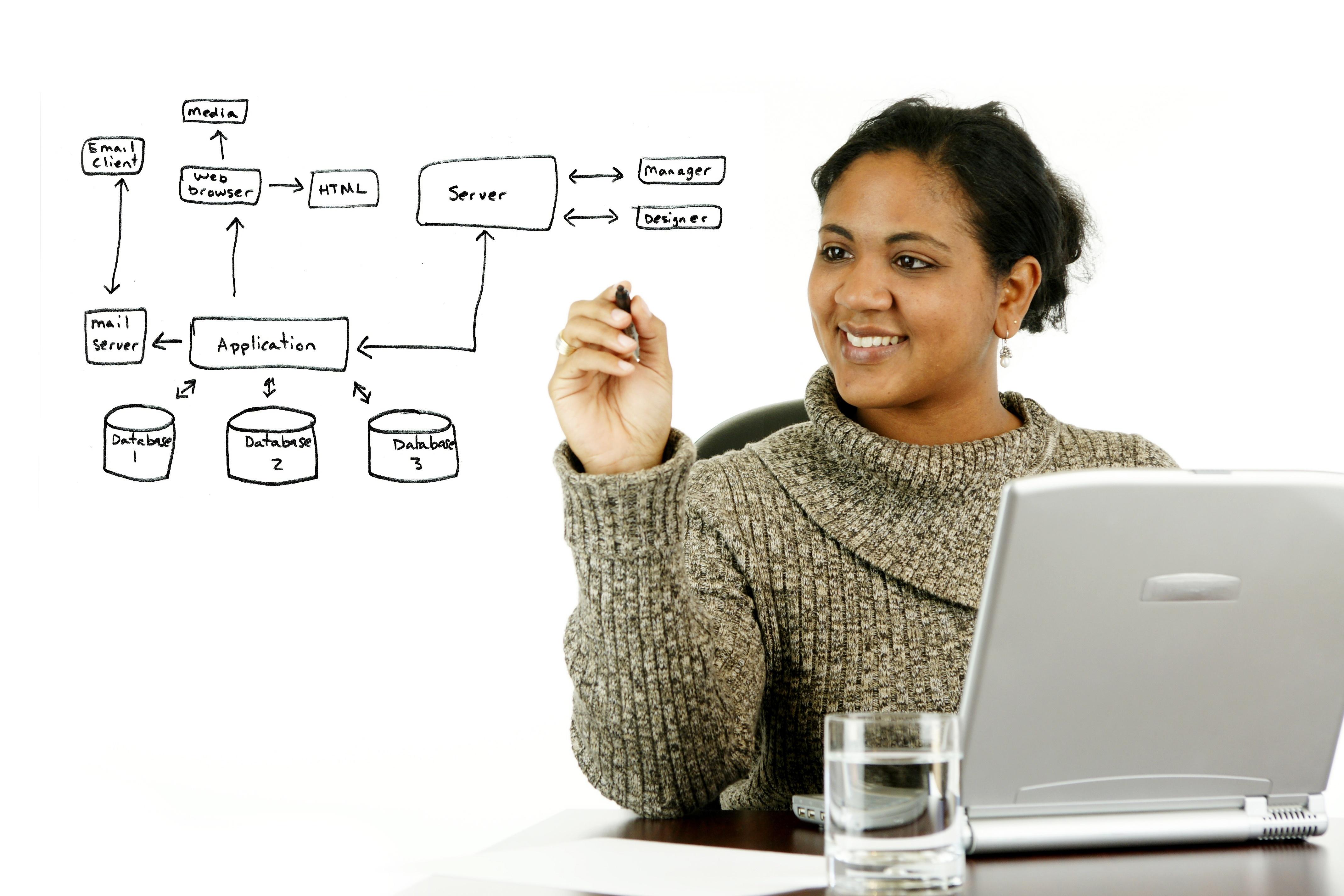 Why aren't more women working in tech fields?