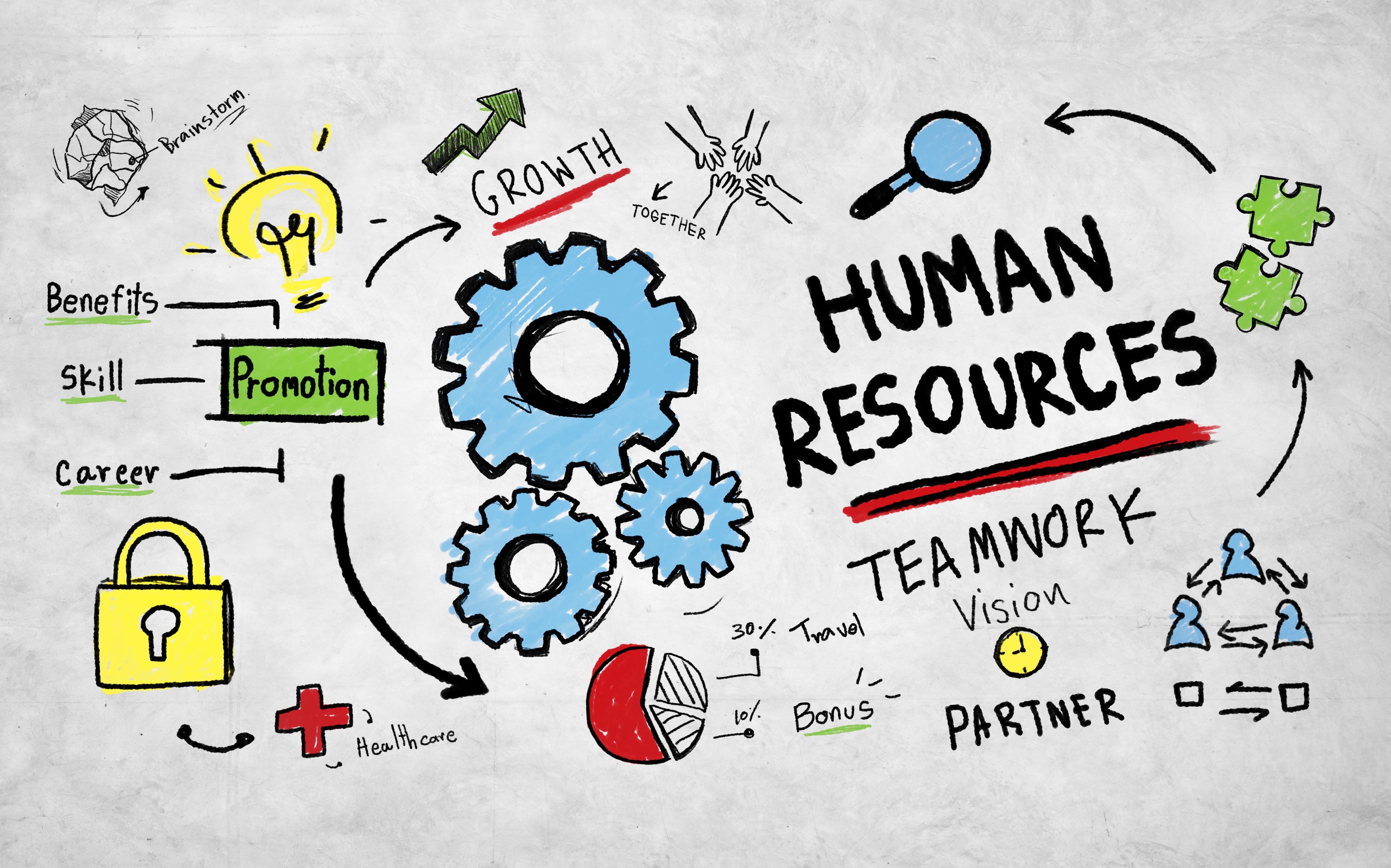HR Automation Onboarding Solution