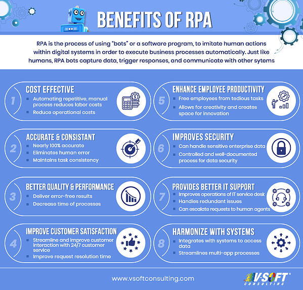 Infographic of the benefits of RPA