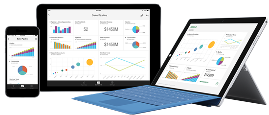 Data visualization across devices with Microsoft Power BI