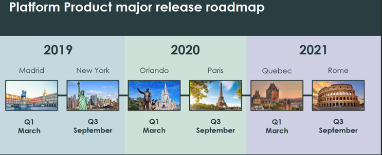 ServiceNow Upgrade Releases Quebec Rome 2021-1