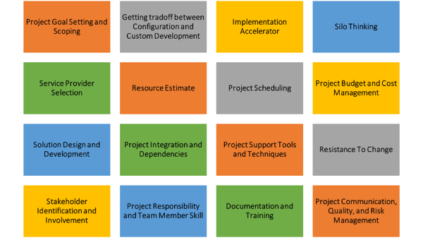 Various ServiceNow Implementation Challenges