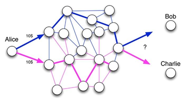 blockchain path illustration