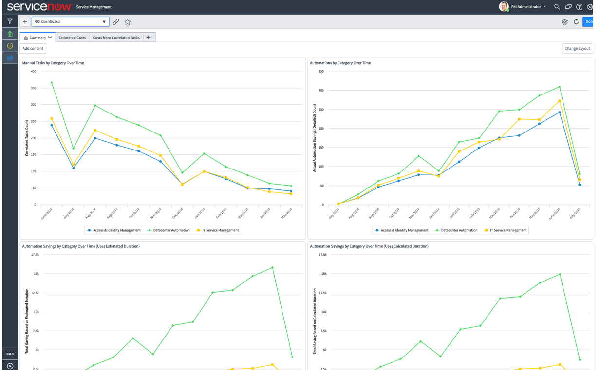 Performance Analytics Dashboard Screenshot ROI and savings reporting