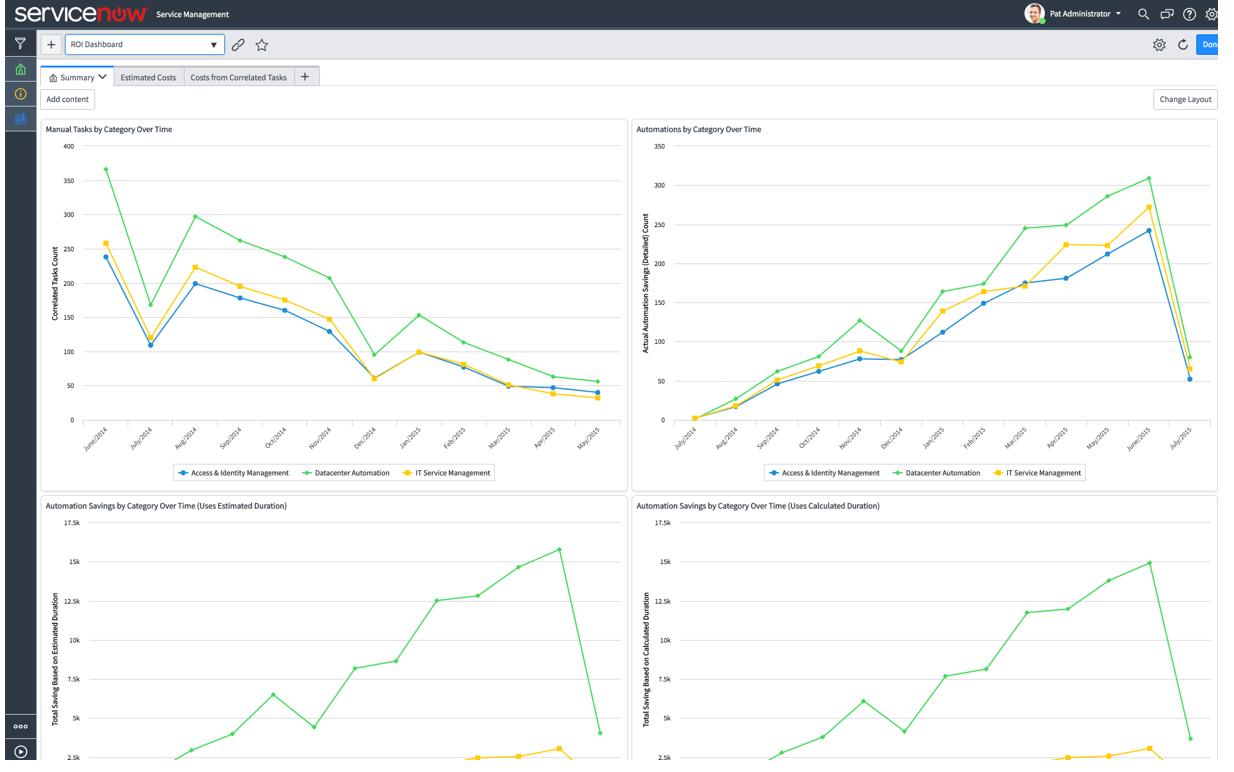 Performance Analytics Dashboard Screenshot ROI and savings reporting