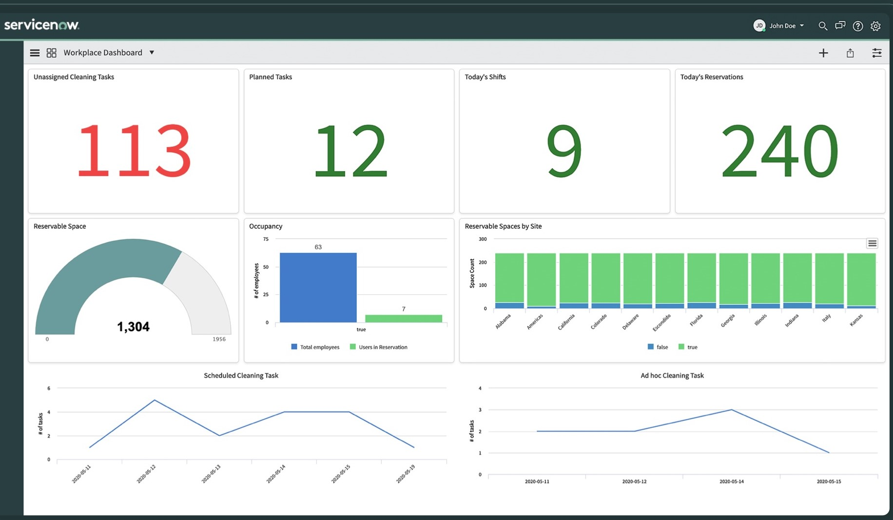 ServiceNow workplace safety management app dashboard