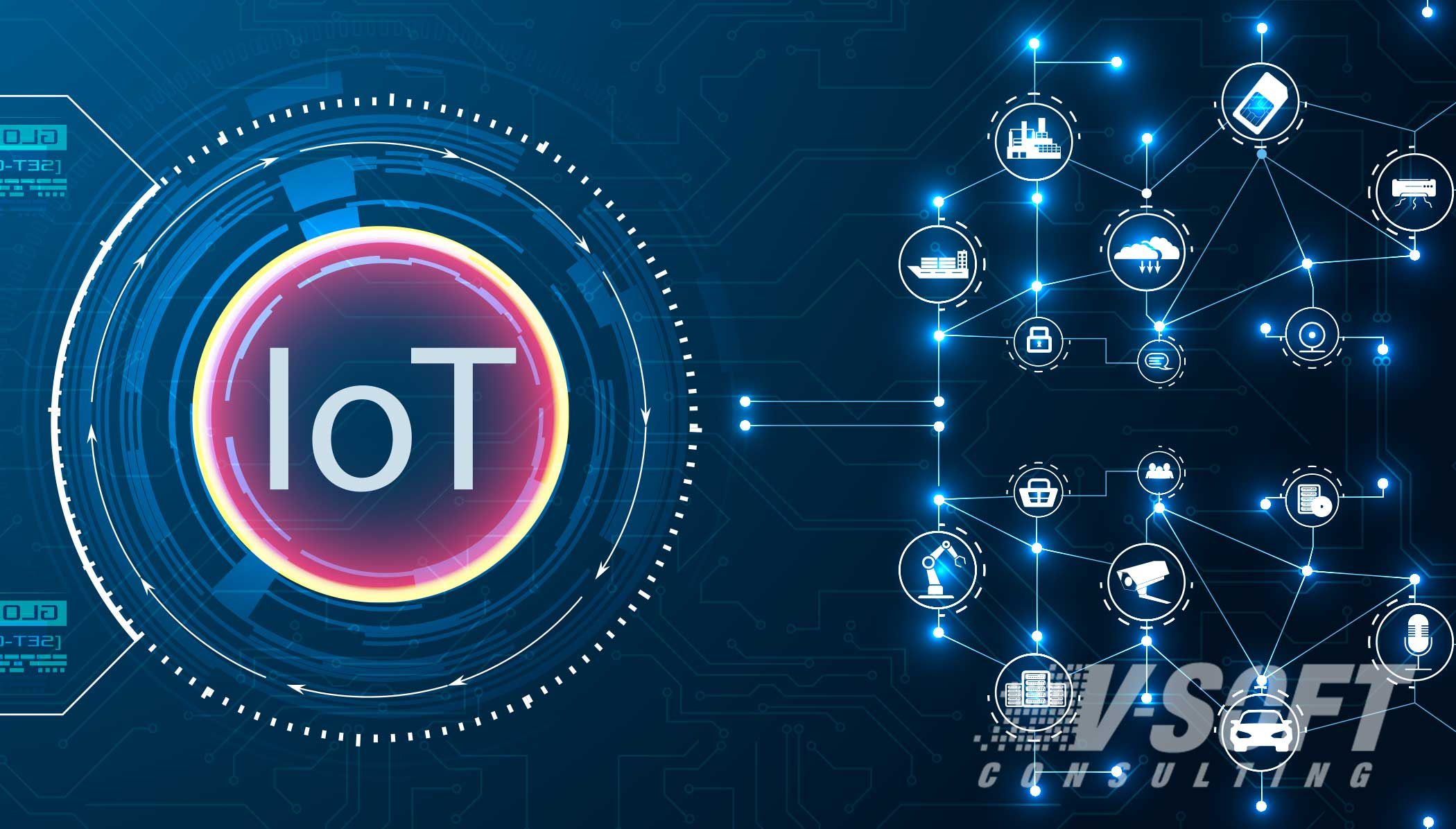 Blog Article About Internet of Things (IoT) Testing