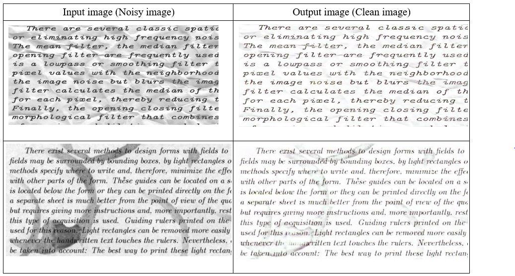 Sample results after removing noise from the documents
