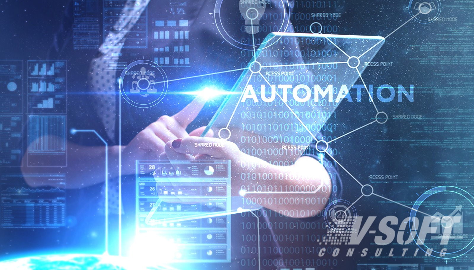 Business Automation by APIs, Artificial Intelligence and Applications