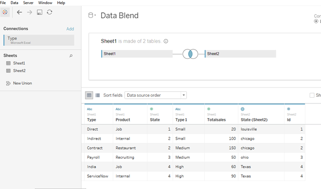 Figure: Add Relationships in Data Blending Process