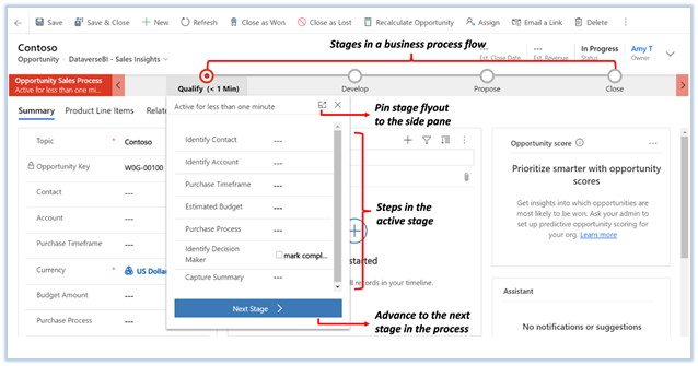 Business process flow stages in Microsoft Power automate
