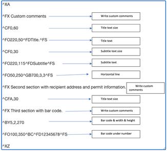 The detailed understanding of QR code program elements