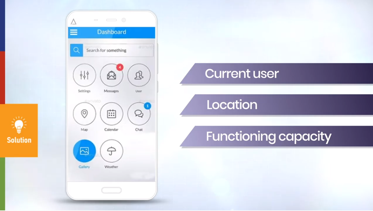 The chatbot application provides detailed insights on equipment status, like users, location and functioning capacity