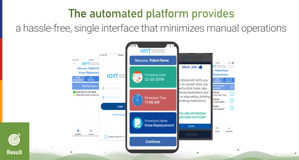 The automated platform provides a hassle-free, single interface that minimizes manual operations.
